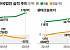 '수출 규제' 日소재기업, 한국 자회사도 먹구름