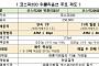 코스피200, 위클리옵션 오는 9월 상장