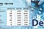 [김우람의 스토리텔링] 연 이자율 12%로 몰리는 자금…'컴파운드'가 뜬다