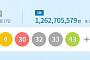 로또872회당첨번호 '2·4·30·32·33·43'.…1등 당첨 지역 어디?
