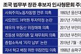 """'위장전입·매매·전향' 논란 휩싸인 조국…야당 """"사퇴하라"""" 여당 """"문제없어"""""""