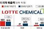 신동빈의 동남아 전략 통했다…롯데케미칼, 동남아 매출 급증