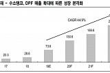 일진다이아, 수소차ㆍ미세먼지 수혜 전망 '매수'-NH투자