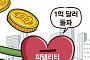 [가상화폐] 백트 9월 23일 비트코인 선물 출시