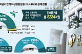 DLF 폭탄, '조직적 불완전판매' 있었나…금감원, 23일 합동검사 시작