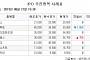 [장외시황] 네오크레마, 22일 코스닥 상장