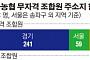 [그들만의 세계, 지역농협] 송파농협, 가짜 조합원 335명 선거인명부에…부정선거 논란