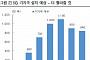 """""""5G 통신장비株, RFHICㆍKMW 등 중국 시장 수출 업체 주목"""""""