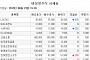[장외시황] 올리패스, 이틀 연속 '강세'