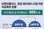 [단독] 대형증권사 '조국펀드'에 1000억 대출 확약