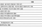 """""""아시아나항공 인수전, 진짜 시작은 본입찰"""""""