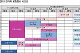 인천공항, 10일~12일 세계인과 함께 즐기는 한가위 문화행사 개최
