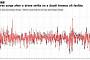 사우디 쇼크에 국제유가 폭등…브렌트유, '사상 최대폭' 상승