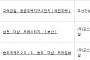 아파트투유, '서울 고덕강일 공공주택지구 4단지(국민주택)'·'부산 남천 더샵 프레스티지' 등 청약 당첨자 발표