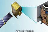 환경-해양-기상 위성 관측자료 공동 활용