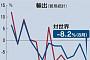 일본, 8월 수출 전년비 8.2% 줄어…대한국 수출도 9.4% 감소