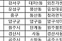 [오늘의 청약일정] 대구 중구 '청라언덕역서한포레스트' 당첨자 발표 등
