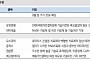 """[투자세미나] 김태희 미래에셋대우 연구원 """"헬릭스미스 임상 결과ㆍ실적 모멘텀 주목해야"""""""