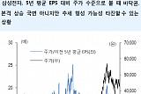 """""""삼성전자 박스권 상단 돌파…추가 상승 가능성"""""""