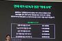 네이버웹툰 연재 작가 'TOP 20' 연평균 수익 17억5000만 원