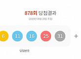 제878회 로또당첨번호 발표...1등 6명 '32억 799만원'