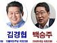 '생방송 심야토론' 북미 간 힘겨루기...김경협ㆍ백승주 국회의원, 조성렬 자문위원ㆍ심범철 센터장 토론