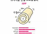 연애능력치테스트(연애유형), 글램이 만든 연애 MBTI 테스트…누리꾼 관심 집중