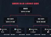 발로란트 최초 공식대회 '퍼스트 스트라이크', 12월 3~6일 본선 진행