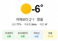 [오늘의 날씨]전국 대체로 맑음, 충남 내륙·전북 서해안 산발적 눈·비