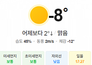 [오늘의 날씨] 밤부터 눈이나 비
