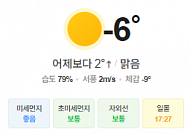 [오늘의 날씨] 곳곳에 한파특보, 서해안에 눈
