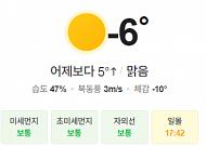 [오늘의 날씨] 대체로 맑고 빙판길 주의