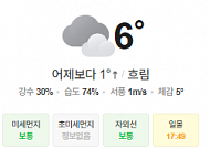 [오늘의 날씨] 전국 대체로 흐림