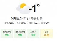 [오늘의 날씨] 전국 대체로 맑고, 아침 기온은 영하권