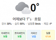 [오늘의 날씨] 대체로 흐리고…낮부터 강풍 동반한 눈ㆍ비