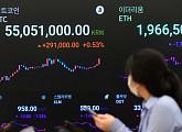 비트코인 시세, 중국 정부 경고에 흔들…4000만원 대 하락