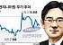 삼성엔지니어링 이재용 지원사격…실권주 우려 '뚝'