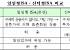 """은행권, ISA 투자일임 허용 반색…""""수익구조 다시 짠다"""""""