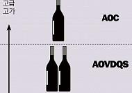 같은 등급이라고 다 같은 와인이 아니다