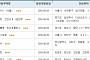 아파트투유, DMC 2차 아이파크·목동 롯데캐슬 마에스트로 등 청약 당첨자 발표