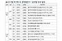 [금주의 분양캘린더] 7월 마지막 주, 서울 강동구 '래미안명일역솔베뉴' 등 7055가구 분양