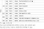 [금주의 분양캘린더] 8월 마지막 주, 서울 '래미안장위 1' 등 3069가구 분양