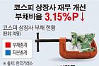 [데이터뉴스] 올 들어 코스피 상장사 재무 개선…부채비율 3.15%p 하락