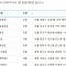 제721회 로또당첨번호조회 '1등 8명 당첨'…당첨지역 '서울 5곳ㆍ경북 2곳ㆍ경남 1곳'