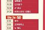 TV 주말의 영화… 채널cgvㆍOCN, 암살ㆍ극비수사ㆍ쌍화점ㆍ쎄시봉 등