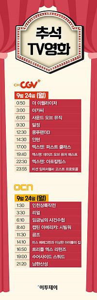 추석 연휴(24일·추석 당일) TV 특선영화… 채널cgv·OCN, 아가씨...