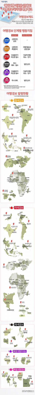 [인포그래픽] 해외여행 이곳은 안돼요! 여행경보 국가 단계별 체크
