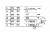 [단독] 어나니머스, 북한 고려항공, 우민끼 관계자 13명 개인 정보 공개