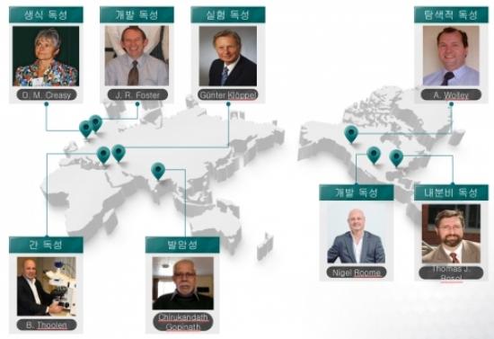 ▲해외 전문가 그룹(Global SAB) 구축