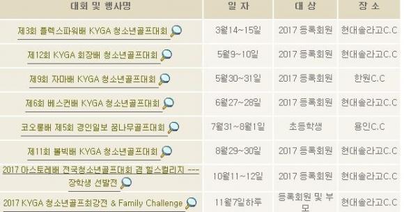 ▲한국청소년골프협회 대회 일정